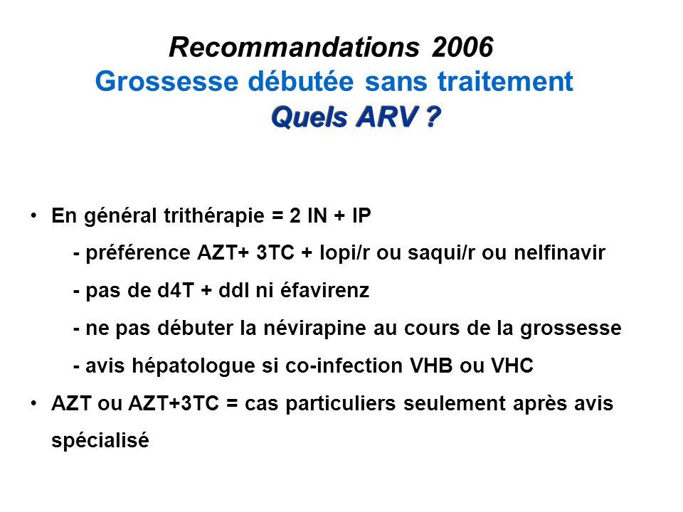 Recommandations 2006 Grossesse débutée sans traitement En général trithérapie = 2 IN + IP - préférence AZT+ 3TC + lopi/r ou saqui/r ou nelfinavir - pas de d4T + ddI ni éfavirenz - ne pas débuter la névirapine au cours de la grossesse - avis hépatologue si co-infection VHB ou VHC AZT ou AZT+3TC = cas particuliers seulement après avis spécialisé Quels ARV ?