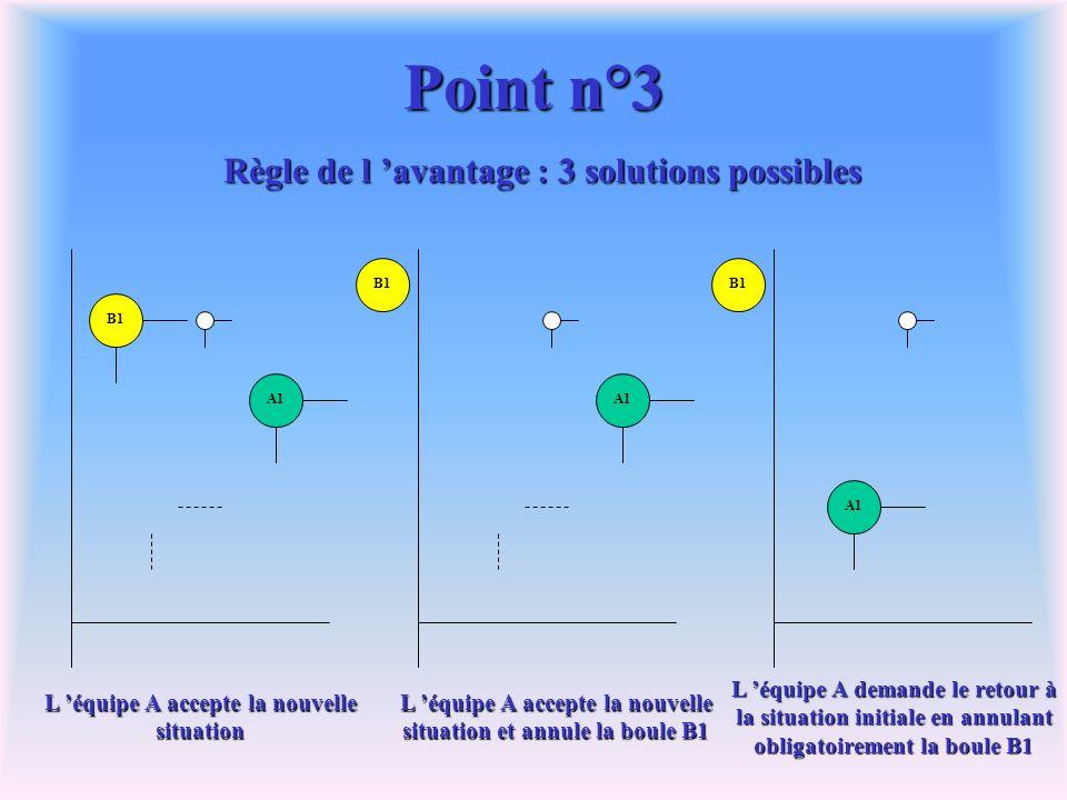 Point n°3 Règle de l avantage : 3 solutions possibles A1 B1 L équipe A accepte la nouvelle situation A1 B1 L équipe A accepte la nouvelle situation et annule la boule B1 A1 B1 L équipe A demande le retour à la situation initiale en annulant obligatoirement la boule B1