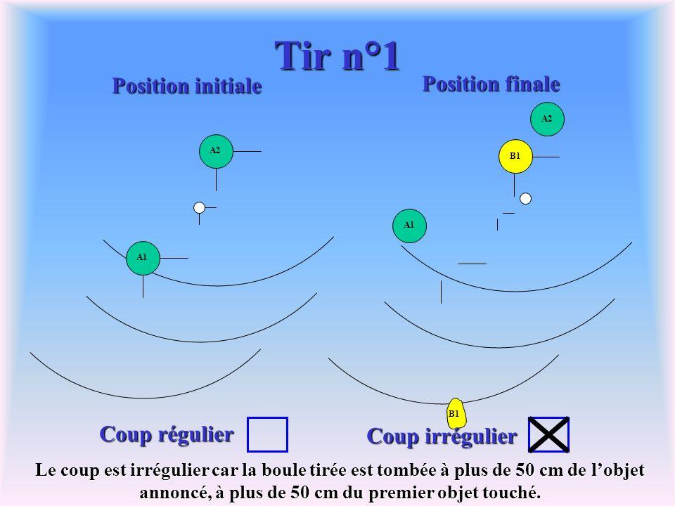 Tir n°1 A2A1 B1 Coup régulier Coup irrégulier B1 A2 A1 Position initiale Position finale Le coup est irrégulier car la boule tirée est tombée à plus de 50 cm de lobjet annoncé, à plus de 50 cm du premier objet touché.