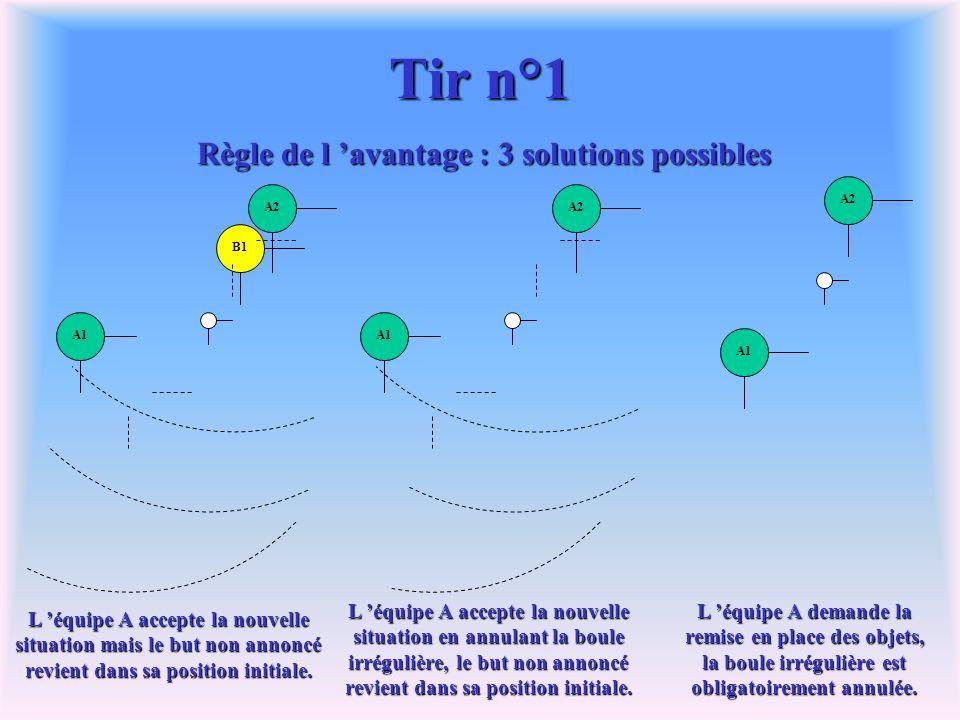 Tir n°1 Règle de l avantage : 3 solutions possibles B1 A2 A1 L équipe A accepte la nouvelle situation mais le but non annoncé revient dans sa position initiale.