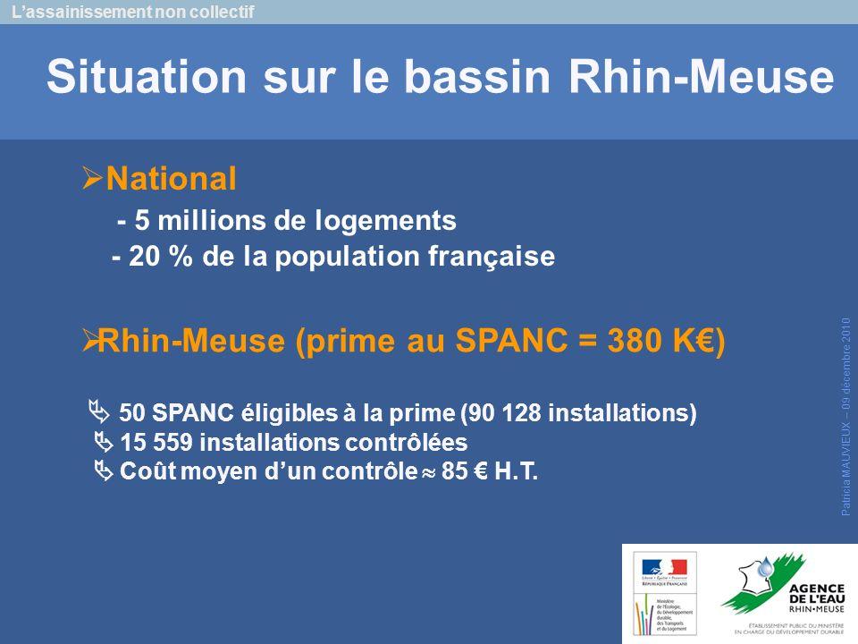 Lassainissement non collectif Patricia MAUVIEUX – 09 décembre 2010 Situation sur le bassin Rhin-Meuse National - 5 millions de logements - 20 % de la