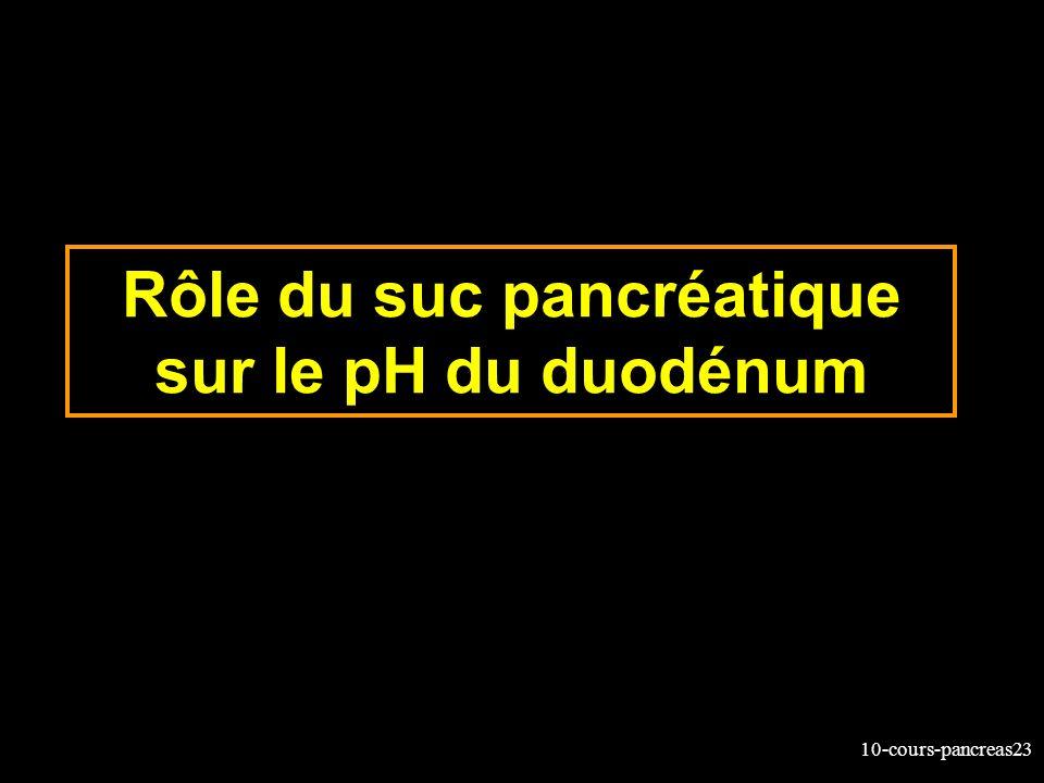 10-cours-pancreas23 Rôle du suc pancréatique sur le pH du duodénum