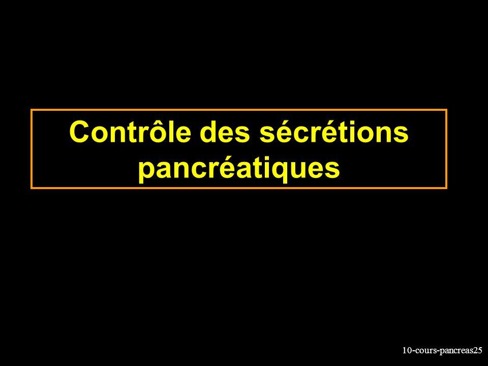 10-cours-pancreas25 Contrôle des sécrétions pancréatiques