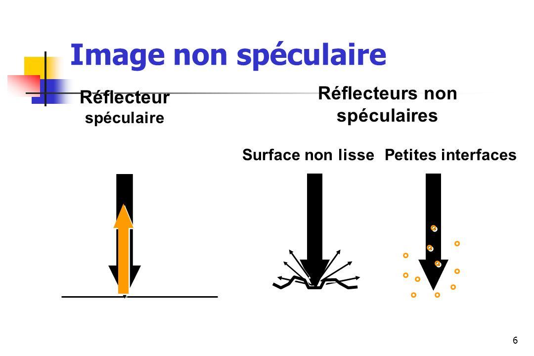 6 Réflecteur spéculaire Réflecteurs non spéculaires Surface non lisse Petites interfaces Image non spéculaire