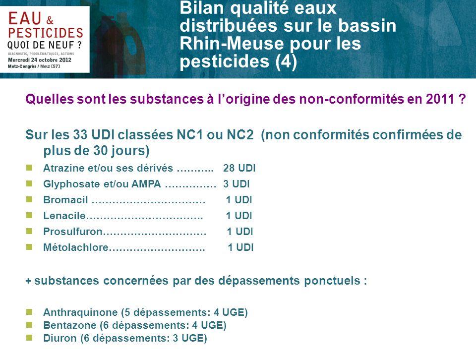 Quelles sont les substances à lorigine des non-conformités en 2011 ? Sur les 33 UDI classées NC1 ou NC2 (non conformités confirmées de plus de 30 jour