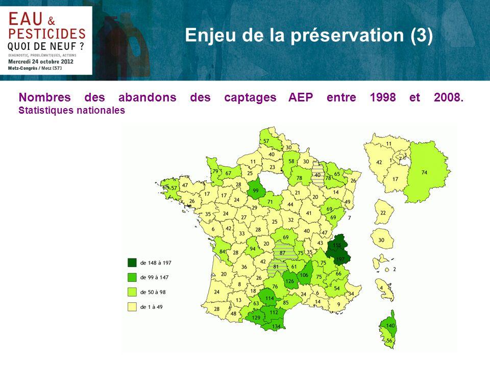 Enjeu de la préservation (3) Nombres des abandons des captages AEP entre 1998 et 2008. Statistiques nationales