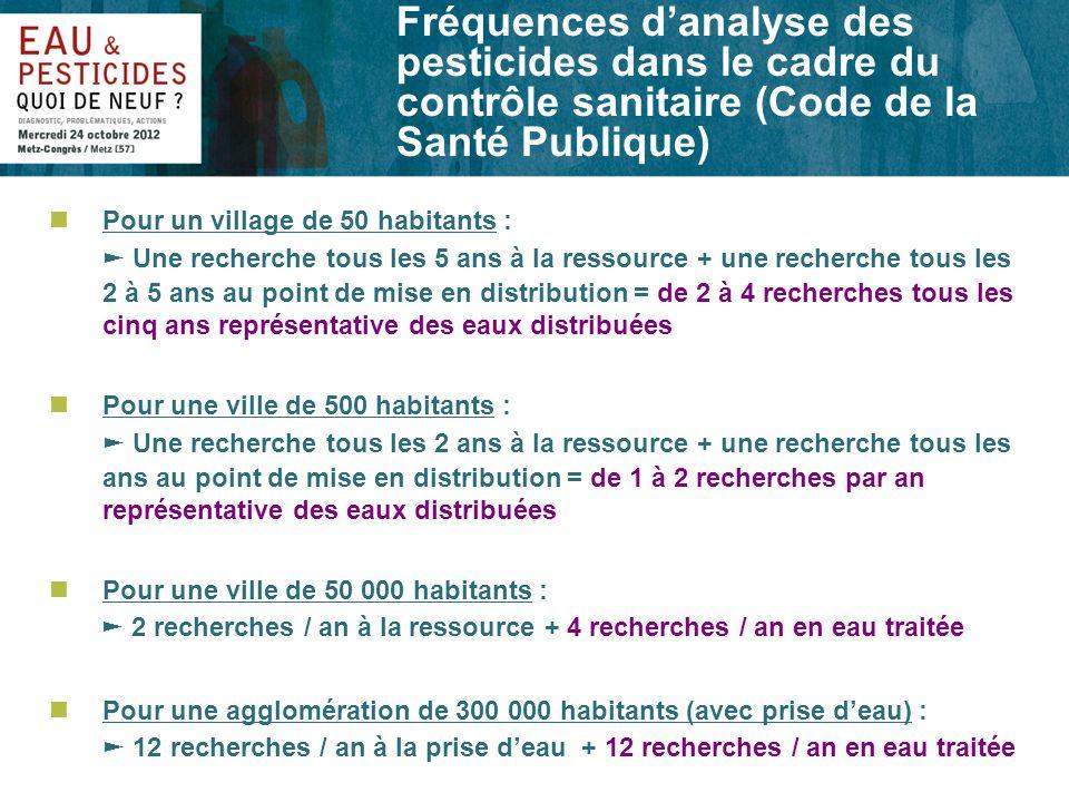 Photo dillustration Fréquences danalyse des pesticides dans le cadre du contrôle sanitaire (Code de la Santé Publique) nPour un village de 50 habitant