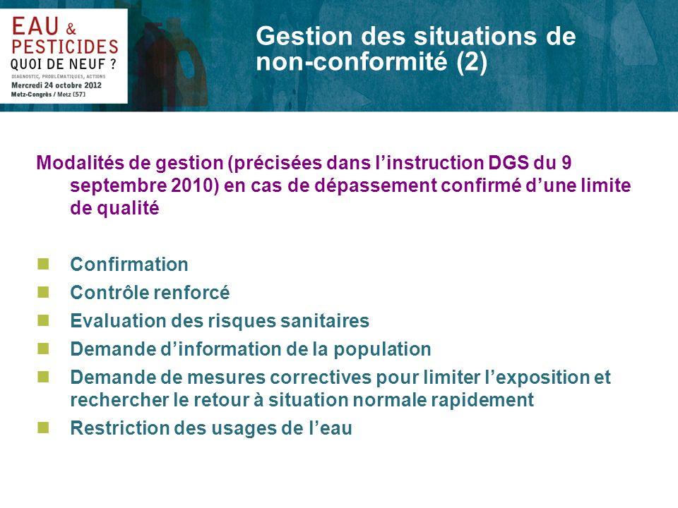 Lévaluation des risques / la Valeur Sanitaire Maximale (Vmax) n« Lingestion dune eau contenant un pesticide ou métabolite à une concentration inférieure ou égale à la VMAX nentraine, sur la base des critères toxicologiques retenus et en létat actuel des connaissances, aucun effet néfaste pour la santé » (avis AFSSA du 8 juin 2007) nLes Vmax sont calculées par lANSES Gestion des situations de non-conformité (3)