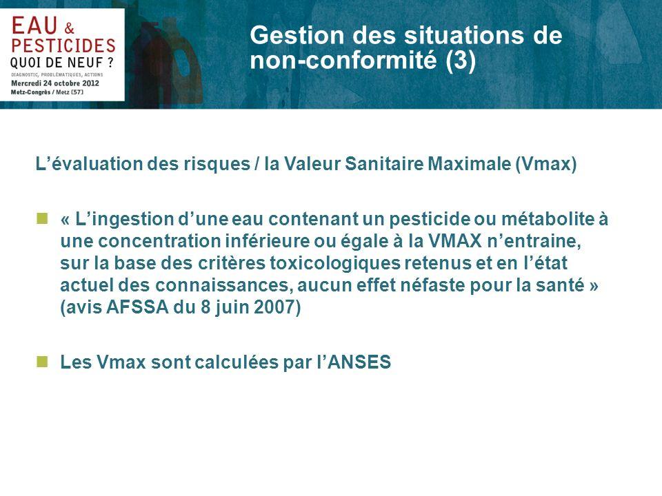 Lévaluation des risques / la Valeur Sanitaire Maximale (Vmax) n« Lingestion dune eau contenant un pesticide ou métabolite à une concentration inférieu