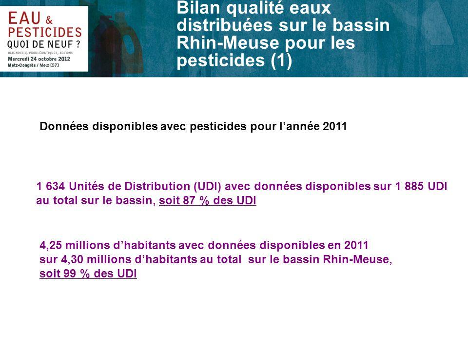 Bilan qualité eaux distribuées sur le bassin Rhin-Meuse pour les pesticides (1) 1 634 Unités de Distribution (UDI) avec données disponibles sur 1 885