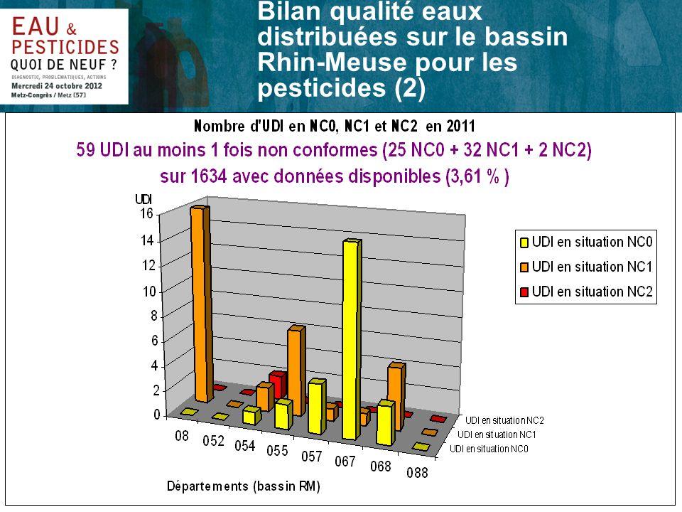 Bilan qualité eaux distribuées sur le bassin Rhin-Meuse pour les pesticides (3)