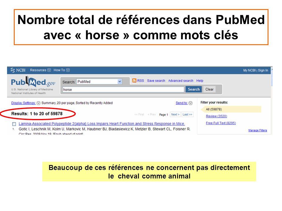 Beaucoup de ces références ne concernent pas directement le cheval comme animal Nombre total de références dans PubMed avec « horse » comme mots clés