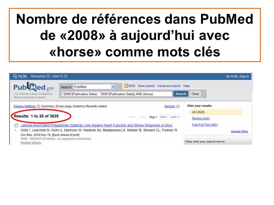 Nombre de références dans PubMed de «2008» à aujourdhui avec «horse» comme mots clés