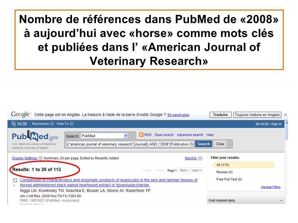 Nombre de références dans PubMed de «2008» à aujourdhui avec «horse» comme mots clés et publiées dans l «American Journal of Veterinary Research»
