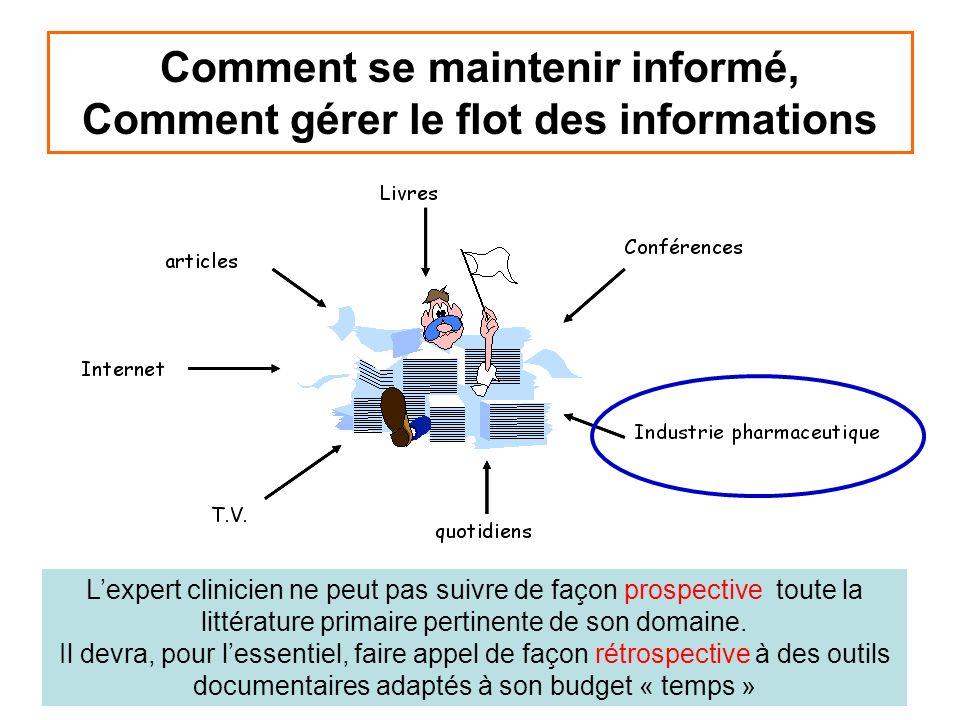 Comment se maintenir informé, Comment gérer le flot des informations Lexpert clinicien ne peut pas suivre de façon prospective toute la littérature pr