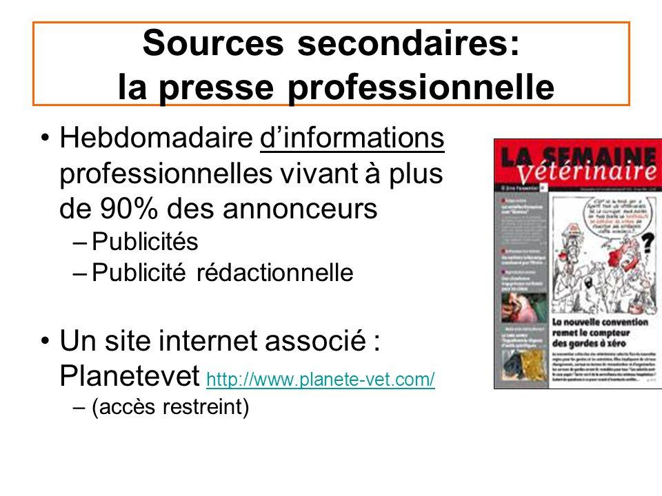 Sources secondaires: la presse professionnelle Hebdomadaire dinformations professionnelles vivant à plus de 90% des annonceurs –Publicités –Publicité