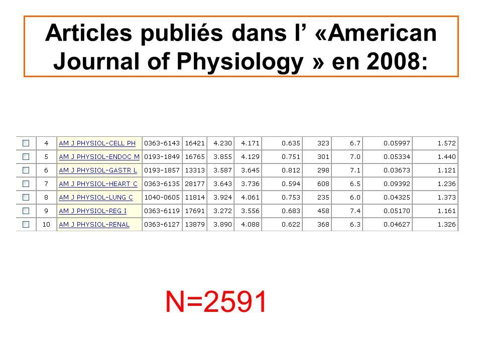 Articles publiés dans l «American Journal of Physiology » en 2008: N=2591