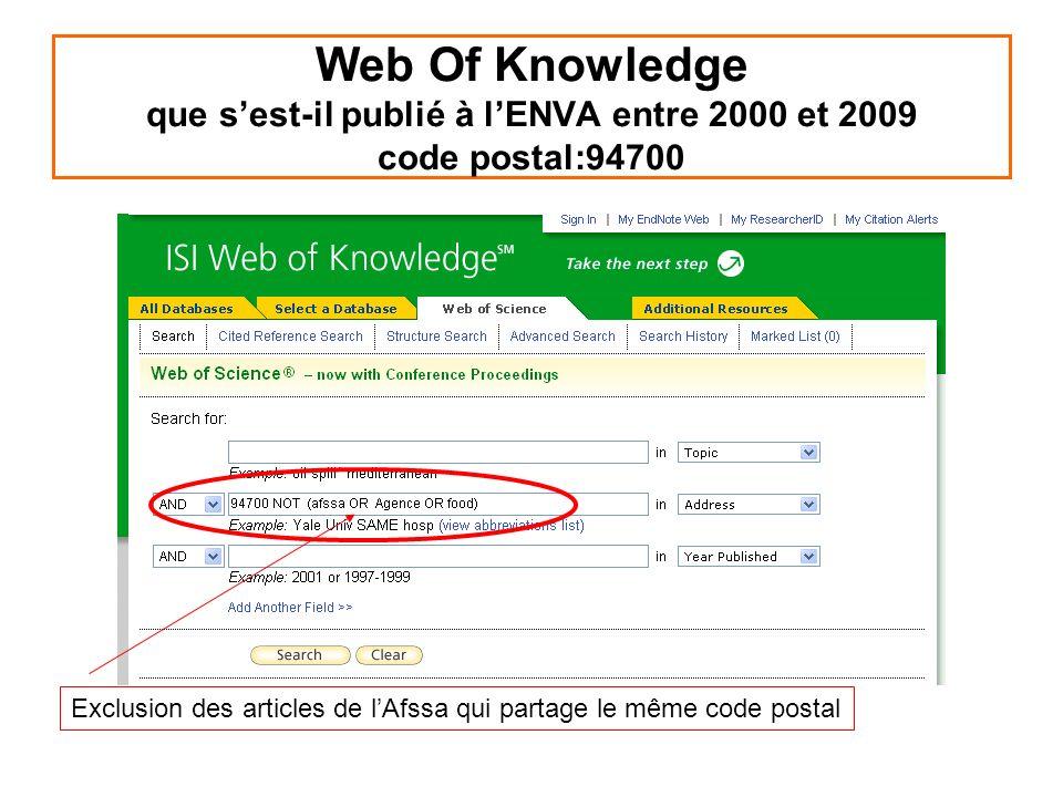 Web Of Knowledge que sest-il publié à lENVA entre 2000 et 2009 code postal:94700 Exclusion des articles de lAfssa qui partage le même code postal