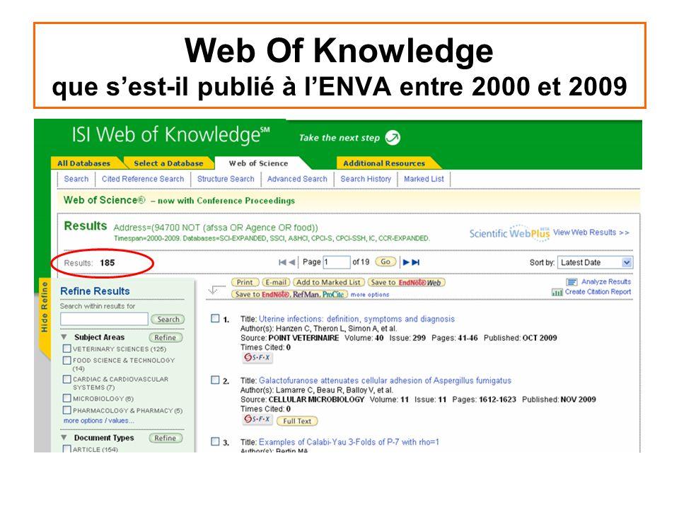 Web Of Knowledge que sest-il publié à lENVA entre 2000 et 2009