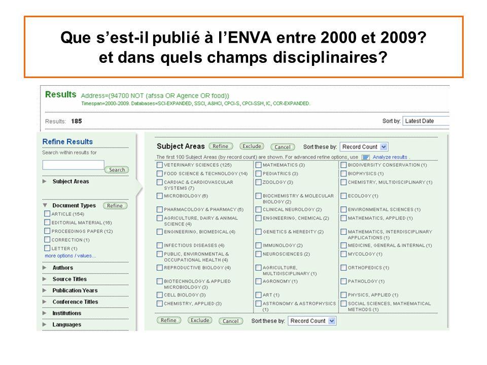 Que sest-il publié à lENVA entre 2000 et 2009? et dans quels champs disciplinaires?