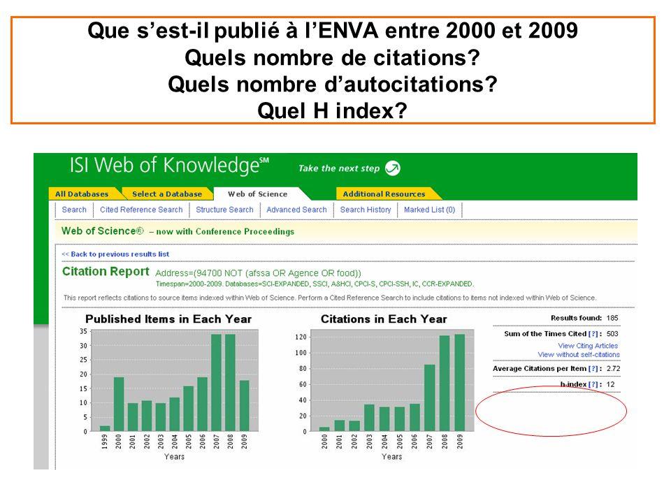 Que sest-il publié à lENVA entre 2000 et 2009 Quels nombre de citations? Quels nombre dautocitations? Quel H index?