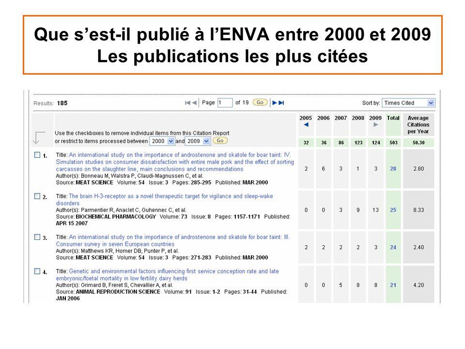 Que sest-il publié à lENVA entre 2000 et 2009 Les publications les plus citées