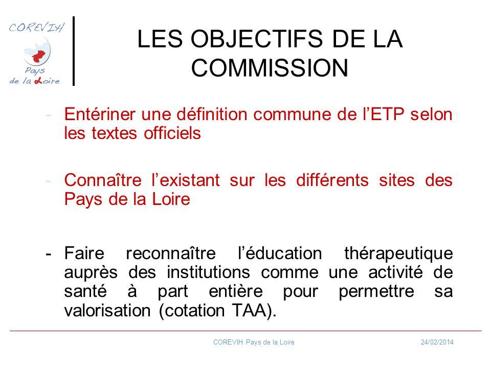 24/02/2014COREVIH Pays de la Loire LES OBJECTIFS DE LA COMMISSION -Entériner une définition commune de lETP selon les textes officiels -Connaître lexi