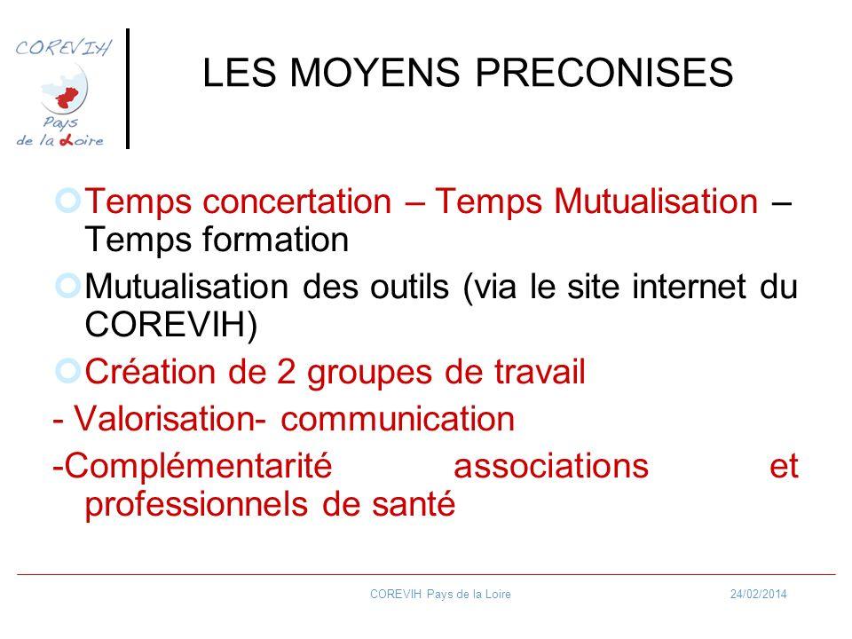 24/02/2014COREVIH Pays de la Loire LES MOYENS PRECONISES Temps concertation – Temps Mutualisation – Temps formation Mutualisation des outils (via le s