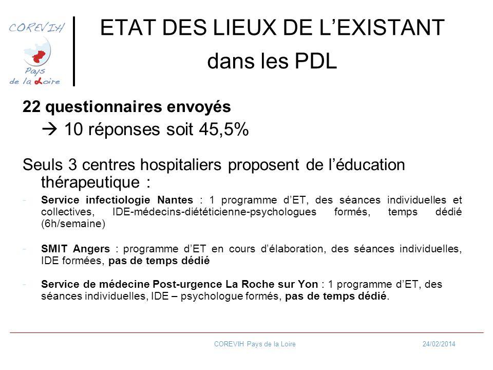 24/02/2014COREVIH Pays de la Loire ETAT DES LIEUX DE LEXISTANT dans les PDL 22 questionnaires envoyés 10 réponses soit 45,5% Seuls 3 centres hospitali