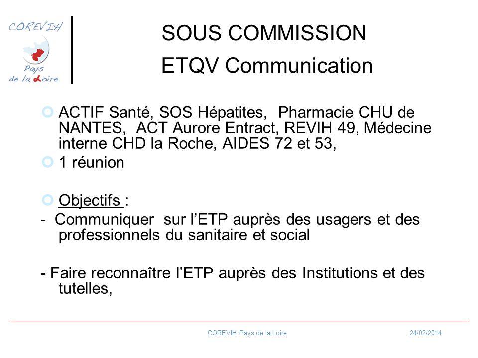 24/02/2014COREVIH Pays de la Loire SOUS COMMISSION ETQV Communication ACTIF Santé, SOS Hépatites, Pharmacie CHU de NANTES, ACT Aurore Entract, REVIH 4