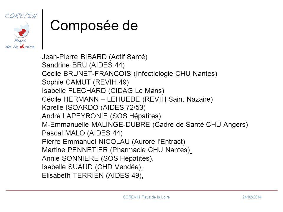 24/02/2014COREVIH Pays de la Loire Composée de Jean-Pierre BIBARD (Actif Santé) Sandrine BRU (AIDES 44) Cécile BRUNET-FRANCOIS (Infectiologie CHU Nant