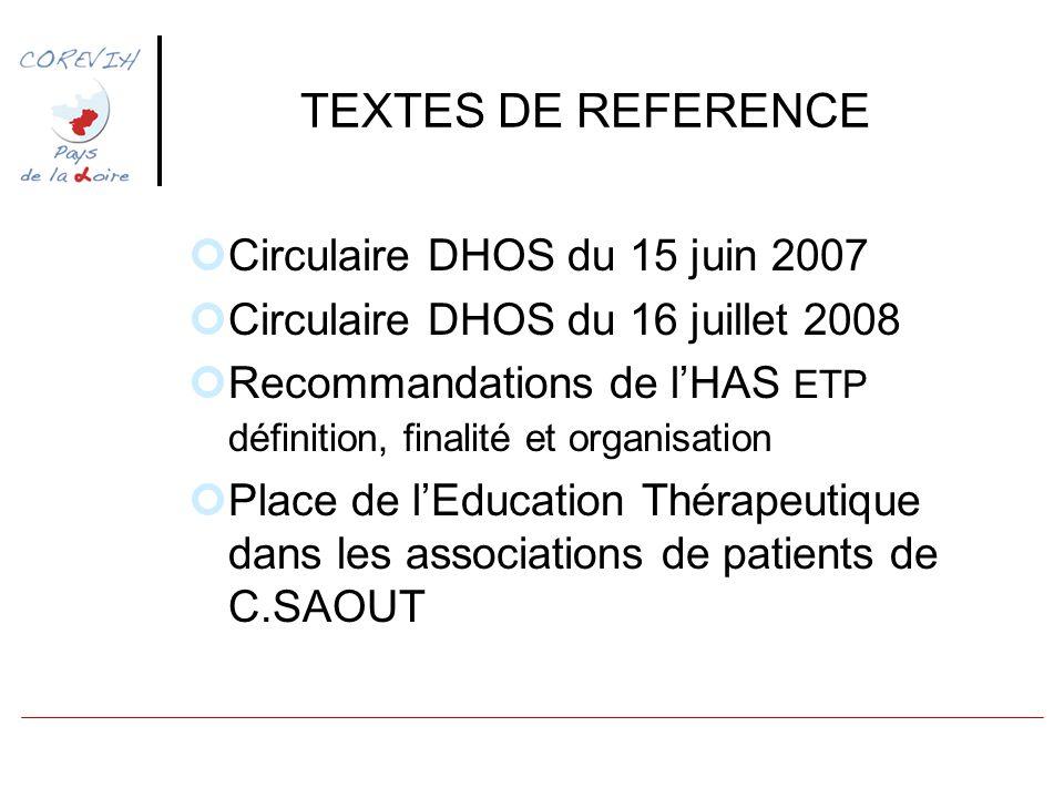 TEXTES DE REFERENCE Circulaire DHOS du 15 juin 2007 Circulaire DHOS du 16 juillet 2008 Recommandations de lHAS ETP définition, finalité et organisatio