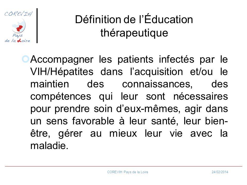 24/02/2014COREVIH Pays de la Loire Définition de léducation thérapeutique Au-delà de sa dimension pédagogique, léducation thérapeutique prend en compte la personne dans sa globalité (physique, psychologique, sociale, culturelle…).