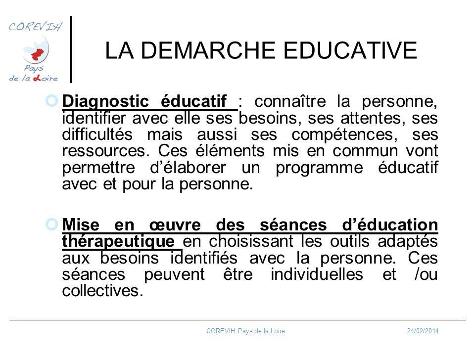 24/02/2014COREVIH Pays de la Loire LA DEMARCHE EDUCATIVE Diagnostic éducatif : connaître la personne, identifier avec elle ses besoins, ses attentes,
