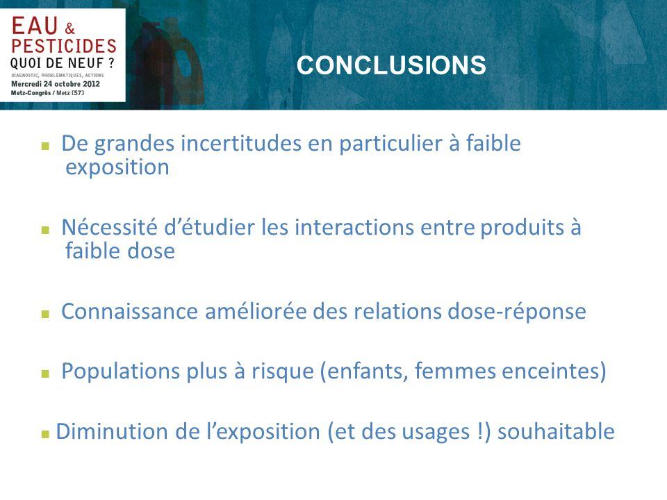 CONCLUSIONS n De grandes incertitudes en particulier à faible exposition n Nécessité détudier les interactions entre produits à faible dose n Connaiss