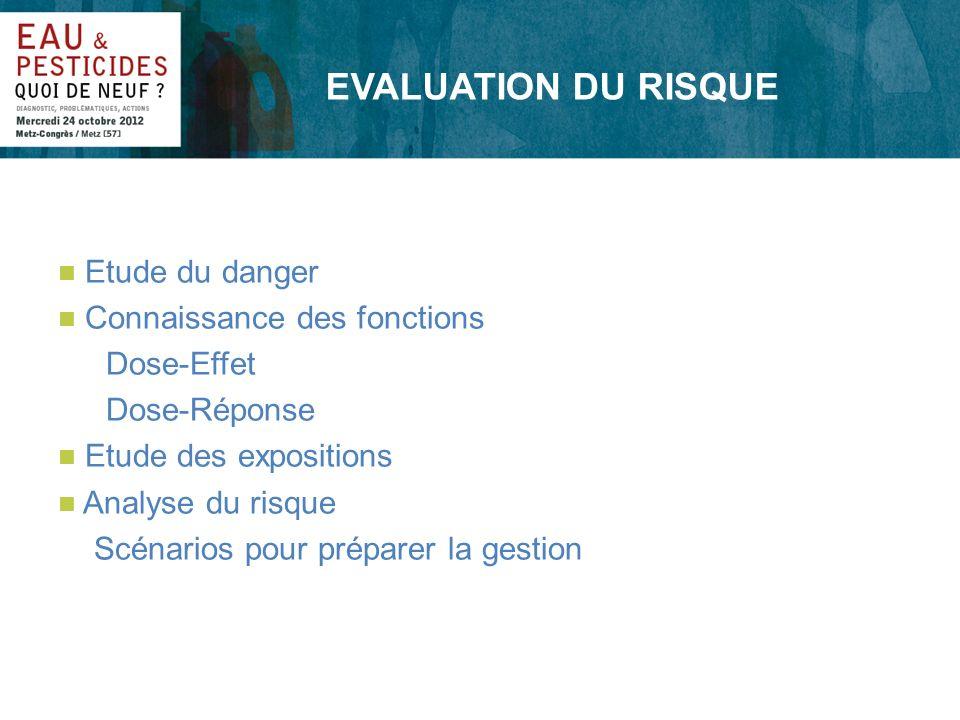 EVALUATION DU RISQUE n Etude du danger n Connaissance des fonctions Dose-Effet Dose-Réponse n Etude des expositions n Analyse du risque Scénarios pour