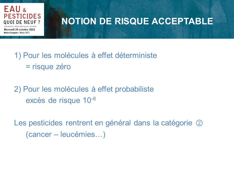 NOTION DE RISQUE ACCEPTABLE 1) Pour les molécules à effet déterministe = risque zéro 2) Pour les molécules à effet probabiliste excès de risque 10 -6