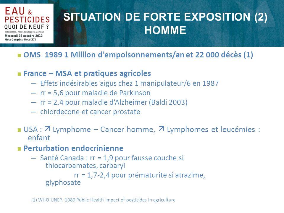 SITUATION DE FORTE EXPOSITION (2) HOMME n OMS 1989 1 Million dempoisonnements/an et 22 000 décès (1) n France – MSA et pratiques agricoles – Effets in