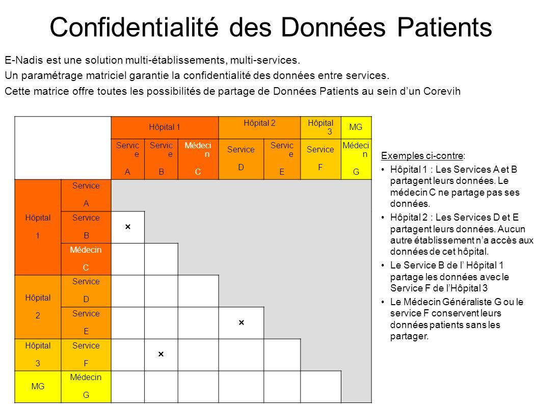 Confidentialité des Données Patients E-Nadis est une solution multi-établissements, multi-services. Un paramétrage matriciel garantie la confidentiali