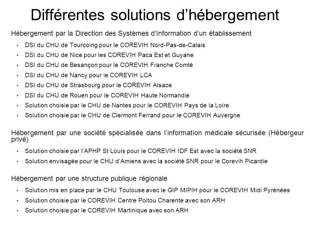 Différentes solutions dhébergement Hébergement par la Direction des Systèmes dInformation dun établissement DSI du CHU de Tourcoing pour le COREVIH No