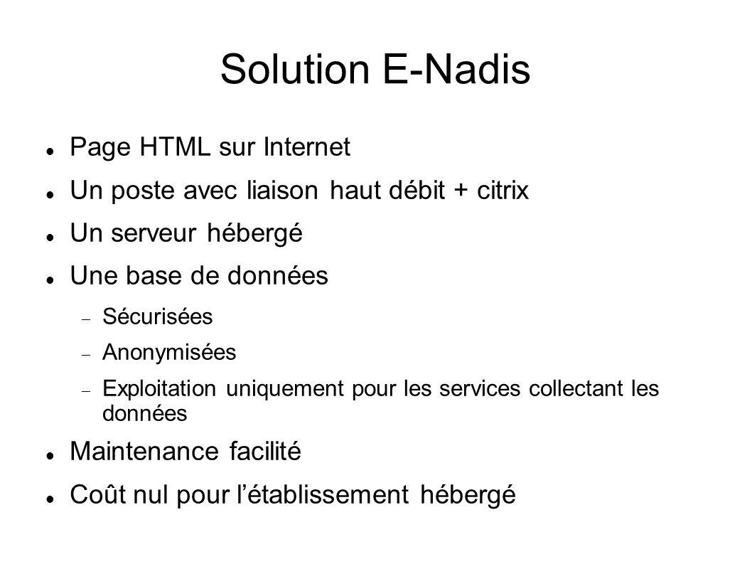 Solution E-Nadis Page HTML sur Internet Un poste avec liaison haut débit + citrix Un serveur hébergé Une base de données Sécurisées Anonymisées Exploi