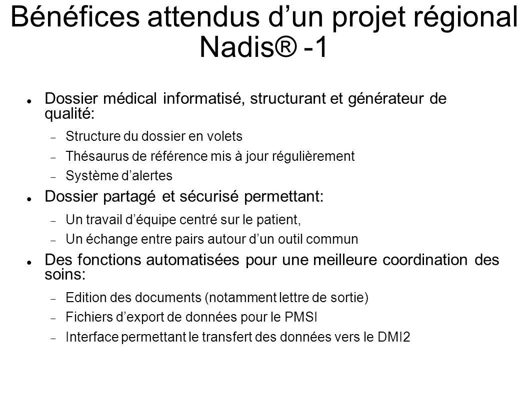 Bénéfices attendus dun projet régional Nadis® -1 Dossier médical informatisé, structurant et générateur de qualité: Structure du dossier en volets Thé