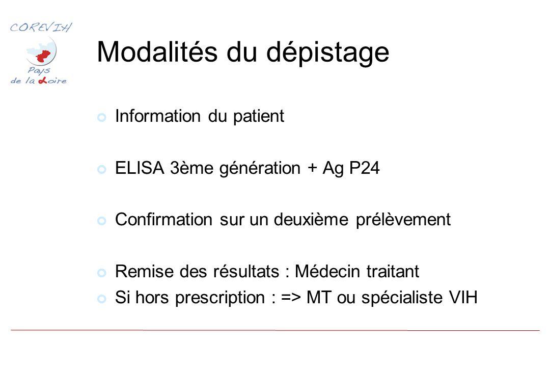 Modalités du dépistage Information du patient ELISA 3ème génération + Ag P24 Confirmation sur un deuxième prélèvement Remise des résultats : Médecin traitant Si hors prescription : => MT ou spécialiste VIH