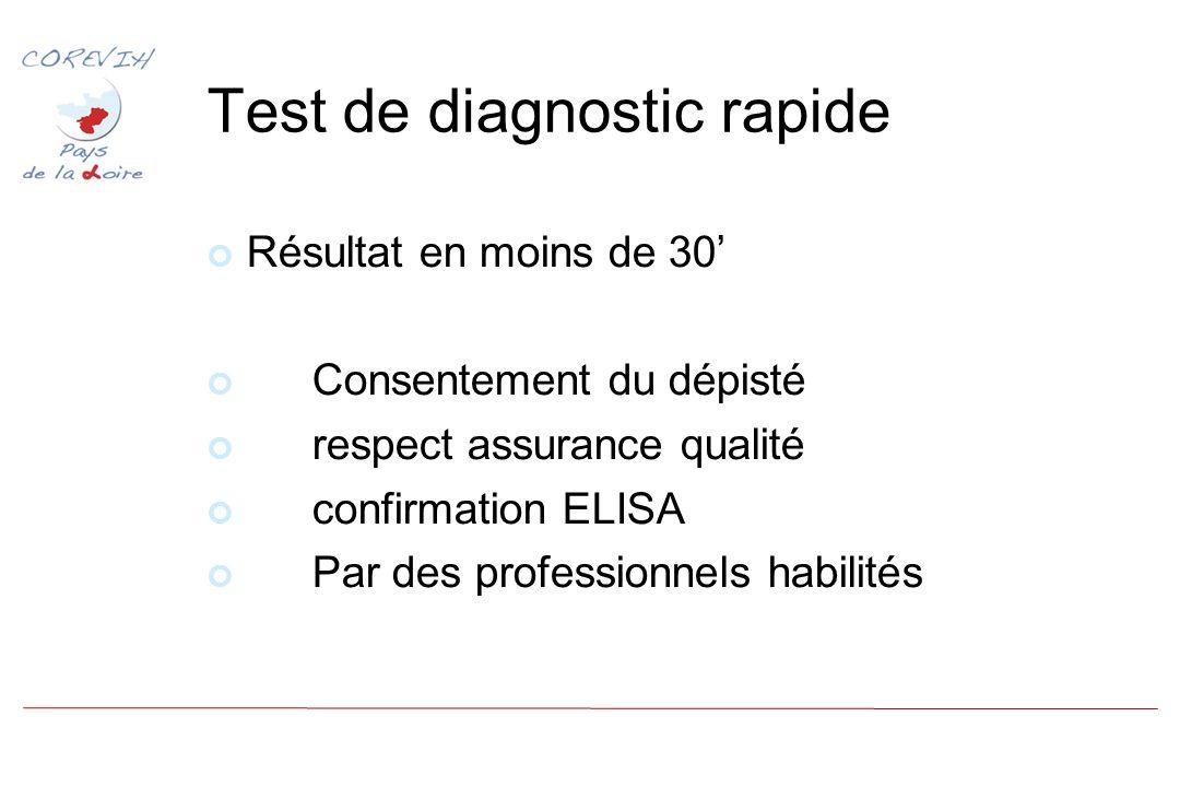 Test de diagnostic rapide Résultat en moins de 30 Consentement du dépisté respect assurance qualité confirmation ELISA Par des professionnels habilités
