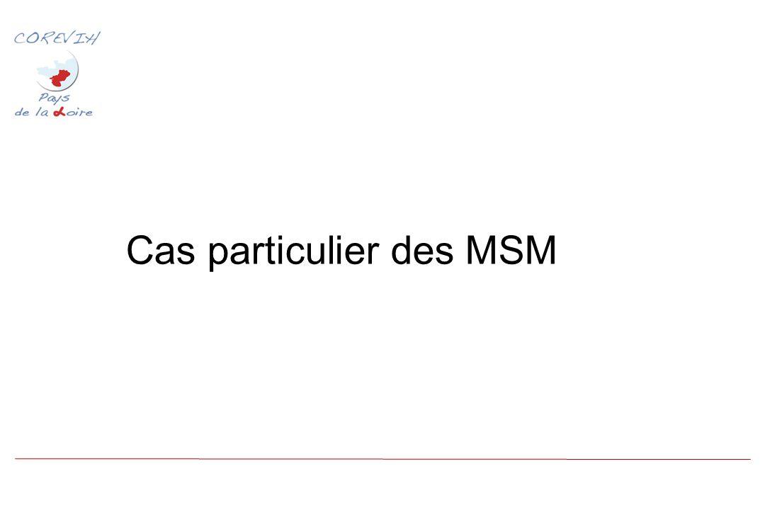 Cas particulier des MSM