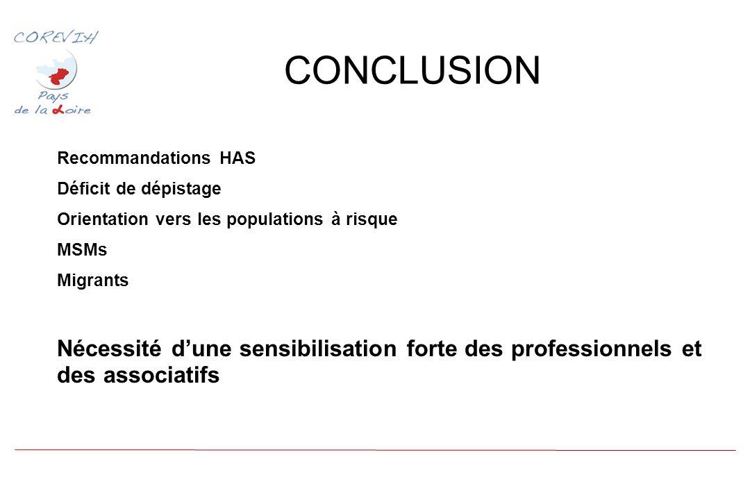 CONCLUSION Recommandations HAS Déficit de dépistage Orientation vers les populations à risque MSMs Migrants Nécessité dune sensibilisation forte des professionnels et des associatifs