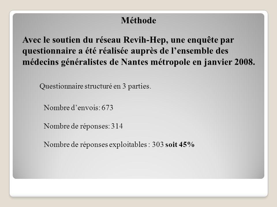Méthode Avec le soutien du réseau Revih-Hep, une enquête par questionnaire a été réalisée auprès de lensemble des médecins généralistes de Nantes métropole en janvier 2008.