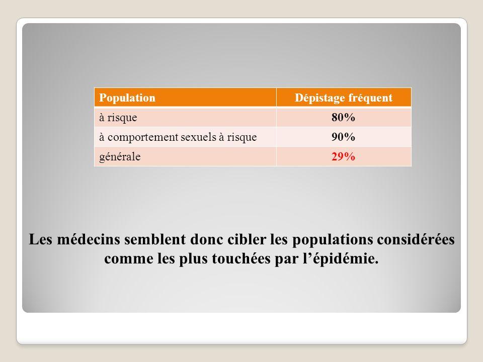 PopulationDépistage fréquent à risque80% à comportement sexuels à risque90% générale29% Les médecins semblent donc cibler les populations considérées comme les plus touchées par lépidémie.