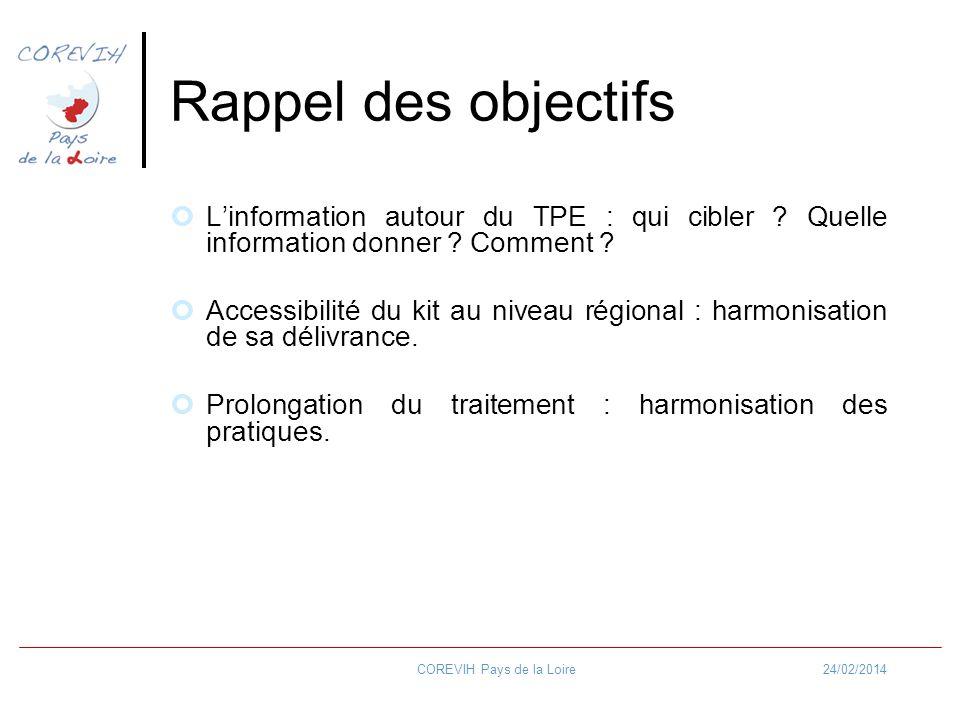 24/02/2014COREVIH Pays de la Loire Rappel des objectifs Linformation autour du TPE : qui cibler .