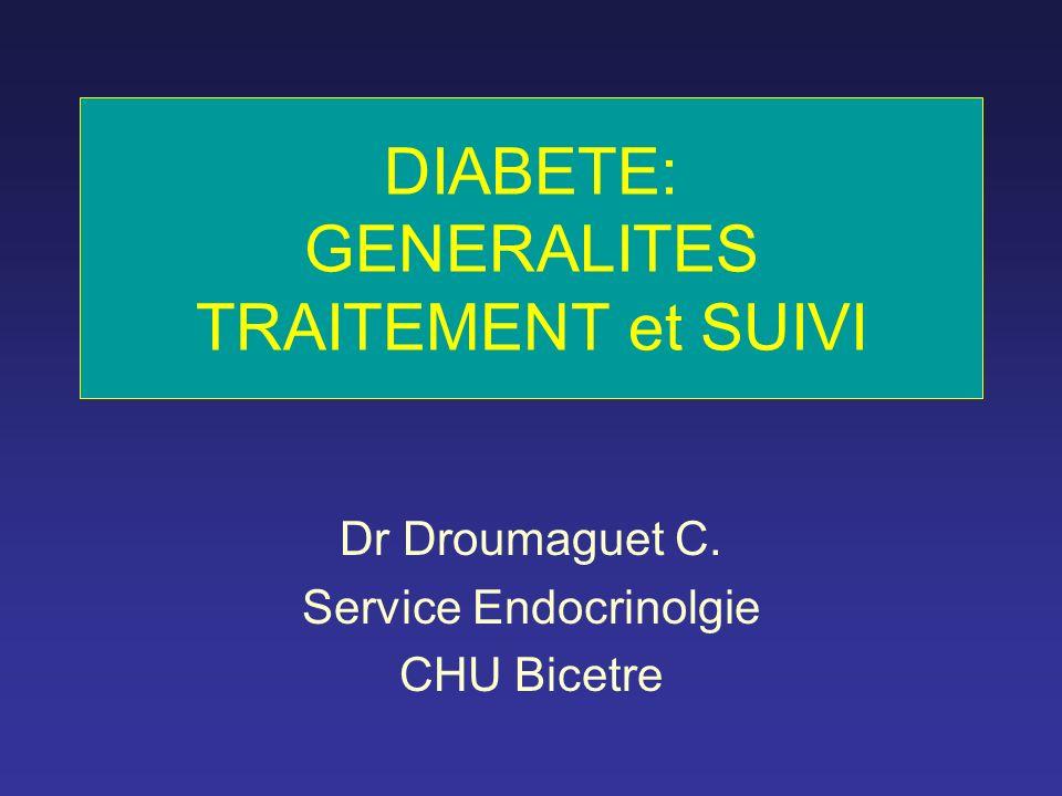Diabète type 1 3) Présentation clinique : lacidocétose confirmée Altération de létat général amaigrissement +++ Troubles digestifs (pseudo chirurgicaux) Déshydratation Odeur acétonique de lhaleine Dyspnée de Kussmaul (acidose) Glycémie capillaire élevée BU+++: glycosurie++++ cétonurie+++ URGENCE VITALE
